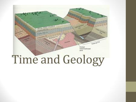 Time and Geology. Relative Age Dating In trying to understand the creation of the geology of an area prior to the 20 th century techniques, a method referred.