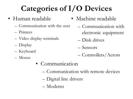 Categories of I/O Devices Human readable –Communication with the user –Printers –Video display terminals –Display –Keyboard –Mouse Machine readable –Communication.