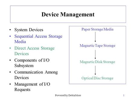 Device Management System Devices Sequential Access Storage Media Direct Access Storage Devices Components of I/O Subsystem Communication Among Devices.