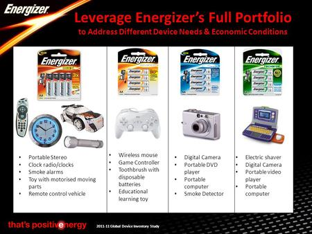 Leverage Energizers Full Portfolio to Address Different Device Needs & Economic Conditions 2011-11 Global Device Inventory Study Digital Camera Portable.