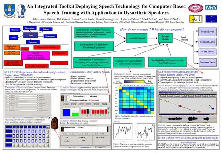 An Integrated Toolkit Deploying Speech Technology for Computer Based Speech Training with Application to Dysarthric Speakers Athanassios Hatzis, Phil Green,
