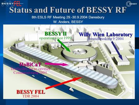 Status and Future of BESSY RF BESSY II operating since 1999 Willy Wien Laboratory groundbreaking 9/2004 HoBiCaT Testfacility for sc cavities Commissioning.