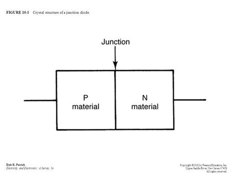 FIGURE 10-1 Crystal structure of a junction diode. Dale R. Patrick Electricity and Electronics: A Survey, 5e Copyright ©2002 by Pearson Education, Inc.