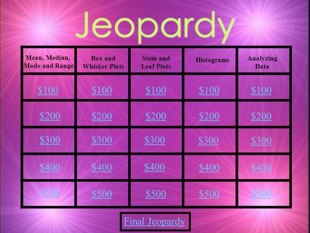 Jeopardy Mean, Median, Mode and Range Box and Whisker Plots Histograms Final Jeopardy Stem and Leaf Plots Analyzing Data $100 $200 $300 $400 $500 $100.