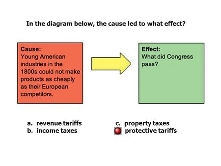 In the diagram below, the cause led to what effect? a. revenue tariffsc. property taxes b. income taxesd. protective tariffs.