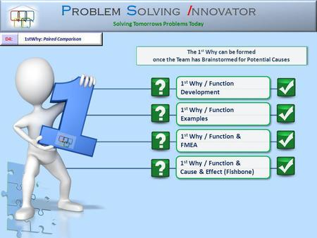 P roblem S olving I nnovator Solving Tomorrows Problems Today The 1 st Why can be formed once the Team has Brainstormed for Potential Causes The 1 st.