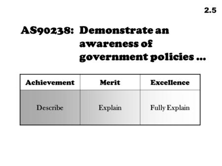 AS90238:Demonstrate an awareness of government policies … AchievementMeritExcellence DescribeExplainFully Explain 2.5.