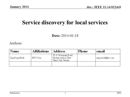 Submission doc.: IEEE 11-14/0124r0 Service discovery for local services Date: 2014-01-18 Authors: January 2014 HTC1.