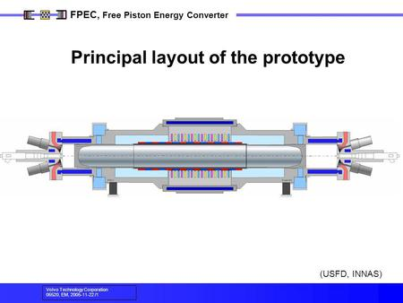 Volvo Technology Corporation 06520, EM, 2005-11-22 /1 FPEC, Free Piston Energy Converter Principal layout of the prototype (USFD, INNAS)