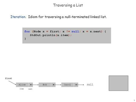1 Traversing a List Iteration. Idiom for traversing a null-terminated linked list. for (Node x = first; x != null; x = x.next) { StdOut.println(x.item);
