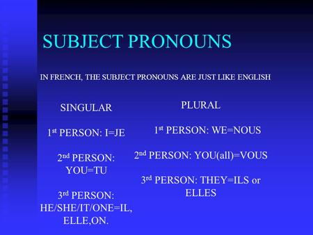 SUBJECT PRONOUNS IN FRENCH, THE SUBJECT PRONOUNS ARE JUST LIKE ENGLISH SINGULAR 1 st PERSON: I=JE 2 nd PERSON: YOU=TU 3 rd PERSON: HE/SHE/IT/ONE=IL, ELLE,ON.