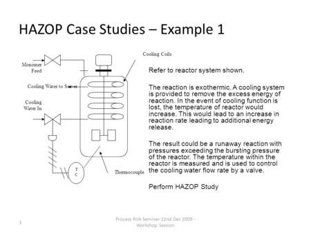 1 HAZOP Case Studies – Example 1 TCTC Cooling Coils Monomer Feed Cooling Water to Sewer Cooling Water In Thermocouple Refer to reactor system shown. The.