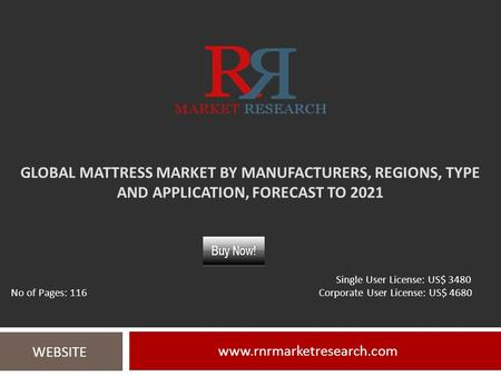 GLOBAL MATTRESS MARKET BY MANUFACTURERS, REGIONS, TYPE AND APPLICATION, FORECAST TO WEBSITE Single User License: US$ 3480.