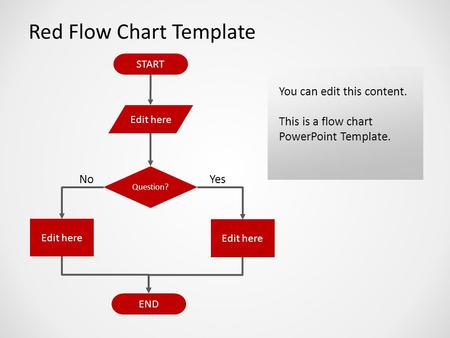 wendy balmer - test- Red Flow Chart Template