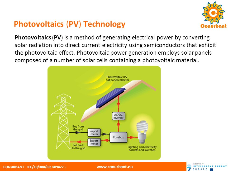 CONURBANT - IEE/10/380/SI2.589427 - www.conurbant.eu Photovoltaics (PV) Technology In the world of photovoltaic (PV) solar power, there are several types of semiconductor technologies currently in use for PV solar panels.