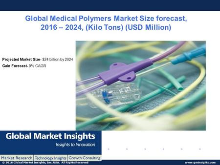 © 2016 Global Market Insights, Inc. USA. All Rights Reserved  Global Medical Polymers Market Size forecast, 2016 – 2024, (Kilo Tons)