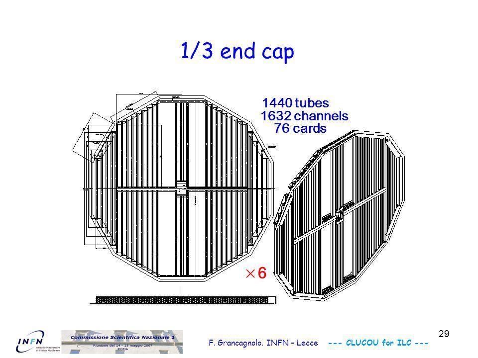 30 F. Grancagnolo. INFN – Lecce --- CLUCOU for ILC --- ×2×2 One end cap