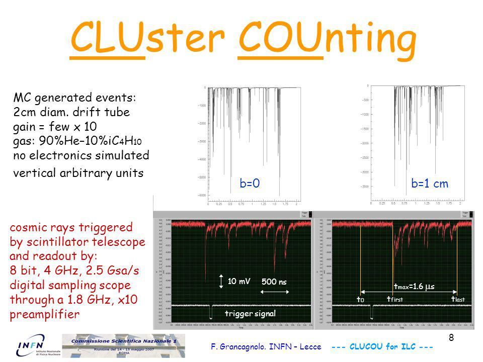9 CLUster COUnting For a given set up, and a digitized pulse (t last is constant with a spread < 20 ns) t 0 = t last – t max gives the trigger time b f = v(t) dt first approx.