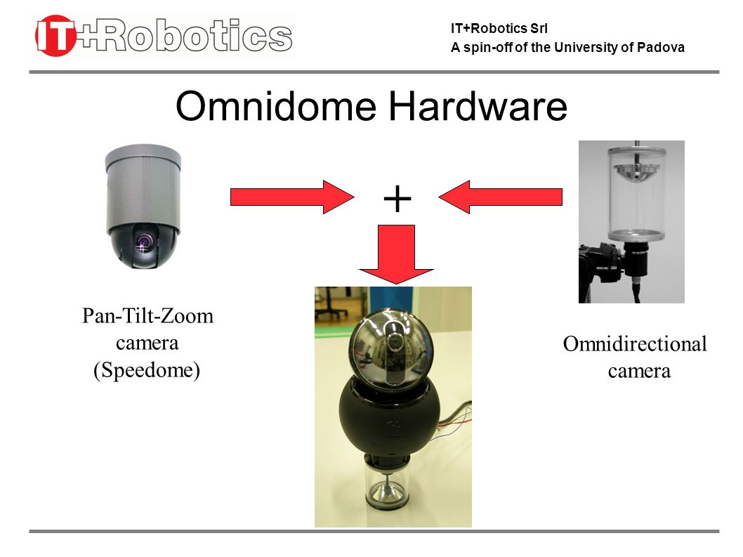IT+Robotics Srl A spin-off of the University of Padova Omnidome Images 360 deg.