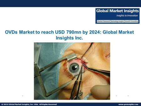 © 2016 Global Market Insights, Inc. USA. All Rights Reserved  Ophthalmic Viscosurgical Devices Market based Cataract surgery sector to grow at 12.6% CAGR from 2016 to 2024