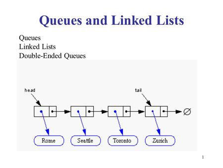 1 Queues and Linked Lists Queues Linked Lists Double-Ended Queues.