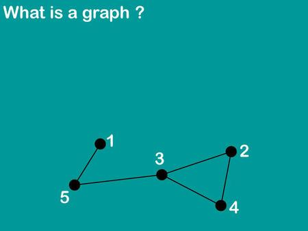 What is a graph ? 1 2 3 4 5. G=(V,E) V = a set of vertices E = a set of edges edge = unordered pair of vertices 1 2 3 4 5.