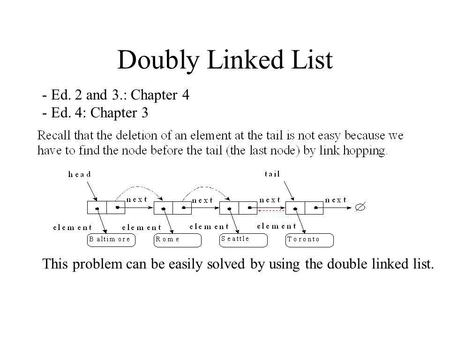 Doubly Linked List This problem can be easily solved by using the double linked list. - Ed. 2 and 3.: Chapter 4 - Ed. 4: Chapter 3.