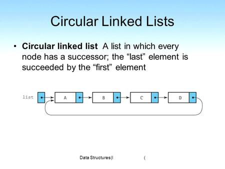 Data Structures(I) Circular Linked Lists Circular linked list A list in which every node has a successor; the last element is succeeded by the first element.