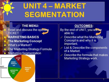 UNIT 4 – MARKET SEGMENTATION THE MENU: Read and discuss the opening TICKET MARKETING BASICS The Marketing Concept Whats a Market? The Marketing Strategy.