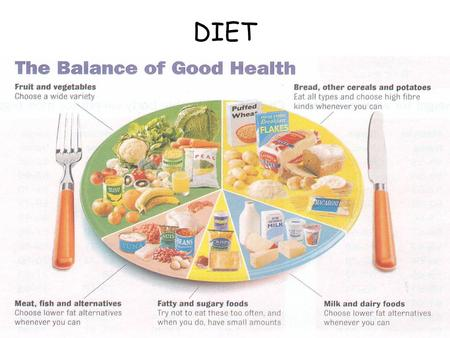 DIET. WHAT IS DIET? Diet can be defined as the NORMAL FOOD WE EAT. BUT there are also SPECIAL DIETS ! FOR EXAMPLE To lose weight or gain weight diets.