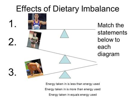 Effects of Dietary Imbalance 1. 2. 3. Match the statements below to each diagram Energy taken in is less than energy used Energy taken in is more than.