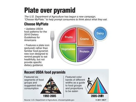 Healthy Eating Pyramid Harvard School of Public Health.