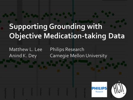 Supporting Grounding with Objective Medication-taking Data Matthew L. Lee Philips Research Anind K. Dey Carnegie Mellon University.
