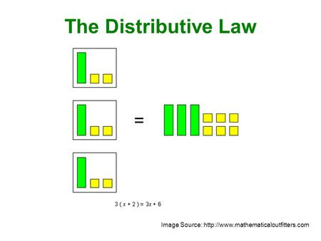 The Distributive Law Image Source: