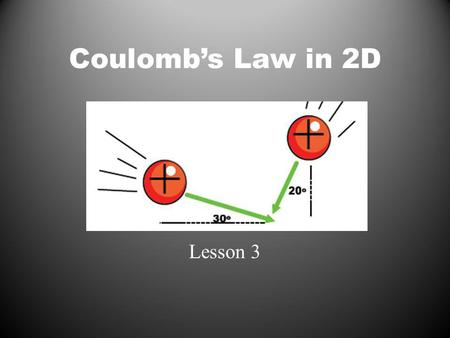 Coulombs Law in 2D Lesson 3. Objectives determine, quantitatively, the magnitude and direction of the electric force on a point charge due to two or more.