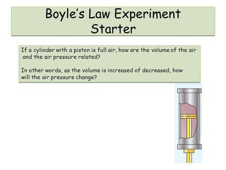 Boyles Law Experiment Starter If a cylinder with a piston is full air, how are the volume of the air and the air pressure related? In other words, as the.