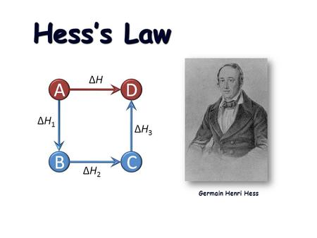 Hesss Law Germain Henri Hess. Hesss Law In going from a particular set of reactants to a particular set of products, the change in enthalpy is the same.