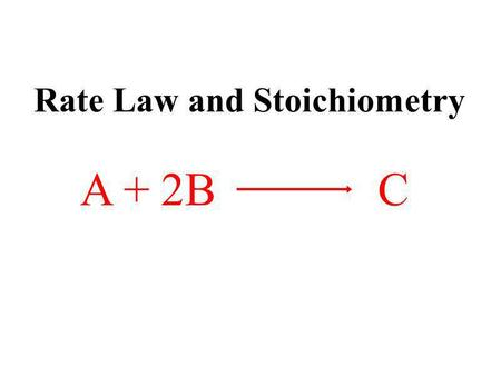 Rate Law and Stoichiometry A + 2B C. Explain the scientific process connecting a chemical reaction to its experimental rate law, and to the prediction.
