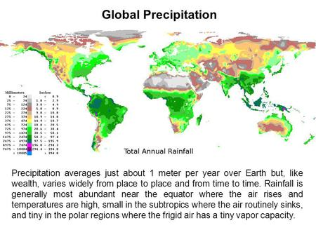 Global Precipitation Precipitation averages just about 1 meter per year over Earth but, like wealth, varies widely from place to place and from time to.