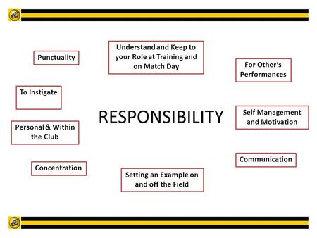 RESPONSIBILITY To Instigate Communication Punctuality For Others Performances Setting an Example on and off the Field Self Management and Motivation Personal.