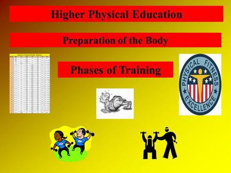 Higher Physical Education Preparation of the Body Phases of Training.