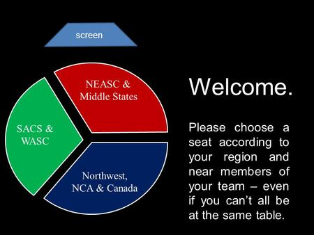 Screen Please choose a seat according to your region and near members of your team – even if you cant all be at the same table. SACS & WASC Welcome. Northwest,