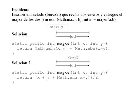 Solución 3 (más natural) static public int mayor(int x, int y) { if( x > y ) return x; else return y; } ¿Significado? si x es mayor que y, entonces entregar.