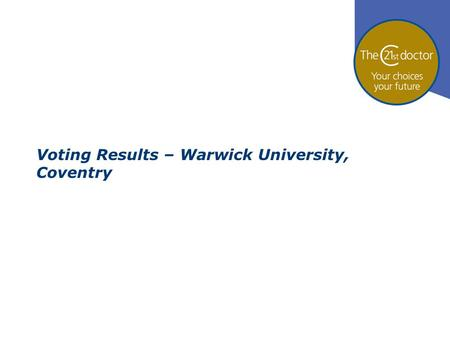 Voting Results – Warwick University, Coventry. 63% 28% 9% Who are you? 1.I'm a medical student 2.I'm a doctor 3.I'm neither a doctor nor a medical student.
