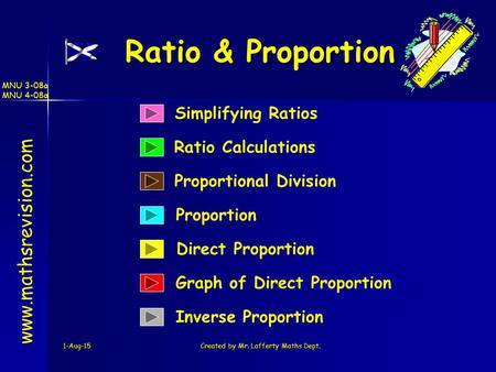 MNU 3-08a MNU 4-08a 1-Aug-15Created by Mr. Lafferty Maths Dept. Simplifying Ratios Ratio Calculations Ratio & Proportion www.mathsrevision.com Direct Proportion.