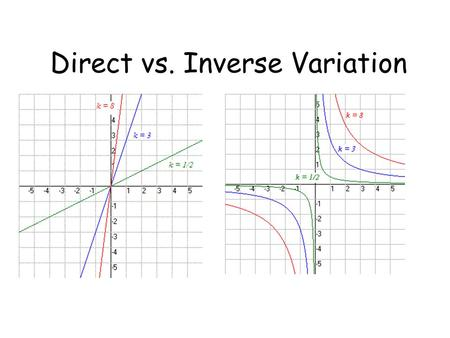 Direct vs. Inverse Variation. Direct Variation As one variable increases, the other must also increase ( up, up) OR As one variable decreases, the other.
