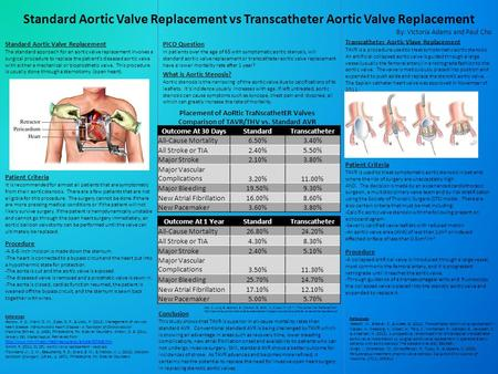 PICO Question In patients over the age of 65 with symptomatic aortic stenosis, will standard aortic valve replacement or transcatheter aortic valve replacement.