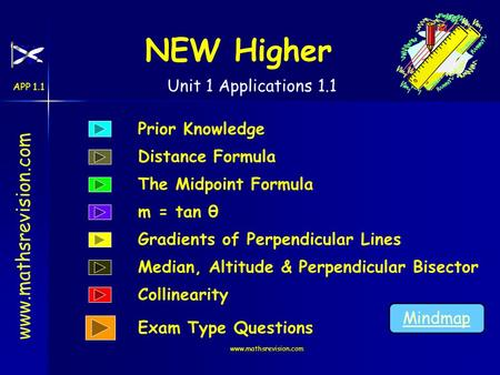 Www.mathsrevision.com APP 1.1 www.mathsrevision.com NEW Higher Distance Formula The Midpoint Formula Prior Knowledge Collinearity Gradients of Perpendicular.