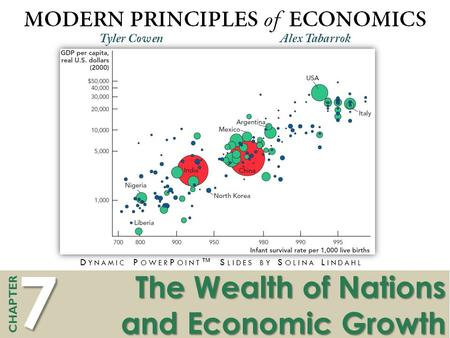 7 CHAPTER D YNAMIC P OWER P OINT ™ S LIDES BY S OLINA L INDAHL The Wealth of Nations and Economic Growth.