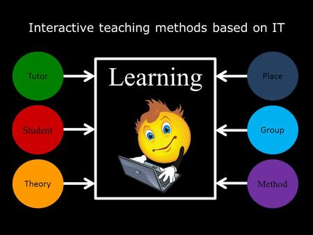Interactive teaching methods based on IT Tutor Theory Place Group Method Learning.